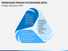 Knowledge Process Outsourcing (KPO) PPT Slide 7