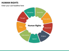 Human Rights PPT Slide 18