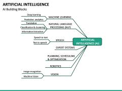 Artificial Intelligence PPT slide 23