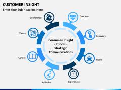 Customer Insight PPT Slide 11