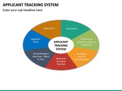 Applicant Tracking System PPT Slide 18