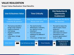 Value Realization PPT Slide 10