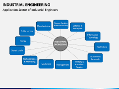 Industrial Engineering PPT Slide 14