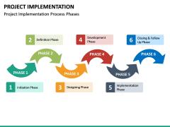 Project Implementation PPT Slide 19