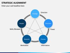 Strategic Alignment PPT Slide 8