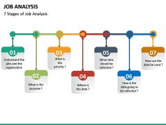 Job Analysis PPT Slide 34