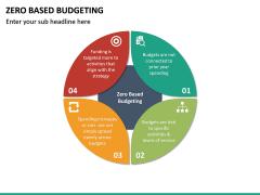 Zero Based Budgeting PPT Slide 15