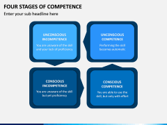 Four Stages of Competence PPT Slide 2