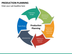 Production Planning PPT Slide 23