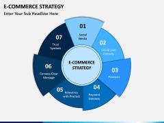eCommerce Strategy PPT Slide 1