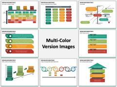 Minimum Marketable PPT Slide MC Combined