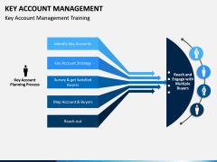 Key Account Management PPT Slide 28