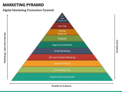 Marketing Pyramid PPT Slide 14