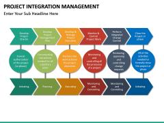 Project Integration Management PPT Slide 19