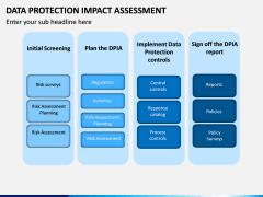 Data Protection Impact Assessment (DPIA) PPT Slide 8