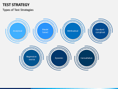 Test Strategy PPT Slide 4