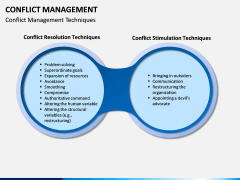 Conflict Management PPT Slide 3