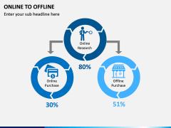 Online to Offline PPT slide 2