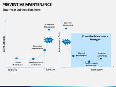 Preventive Maintenance PPT Slide 12