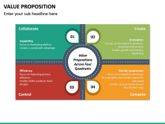 Value Proposition PPT Slide 34