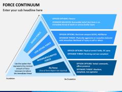 Force Continuum PPT Slide 8