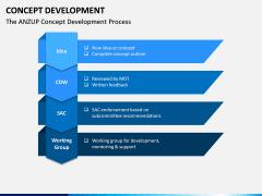 Concept Development PPT Slide 7