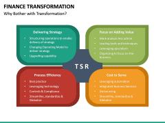 Finance Transformation PPT Slide 31