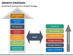 Growth Strategies PPT slide 28