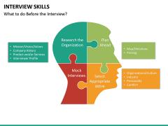 Interview Skills PPT Slide 20