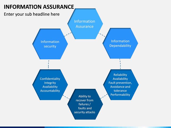 Information Assurance Powerpoint Template