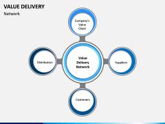 Value Delivery PPT Slide 16