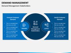 Demand Management PPT Slide 14