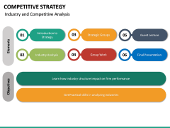 Competitive Strategy PPT Slide 21