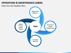 Operations and Maintenance PPT Slide 6