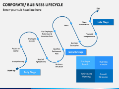 Business Lifecycle PPT Slide 1