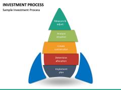 Investment Process PPT Slide 16