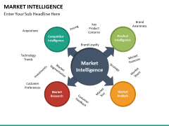 Market intelligence PPT slide 19