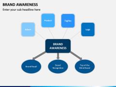 Brand Awareness PPT Slide 13