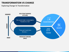 Transformation Vs Change PPT Slide 4