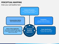 Perceptual Mapping PPT Slide 6