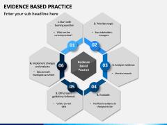 Evidence Based Practice PPT slide 10