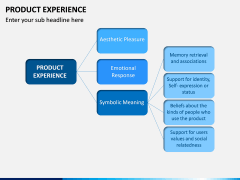 Product Experience PPT Slide 6