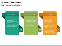 Business Readiness PPT Slide 22