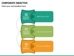 Corporate Objective PPT Slide 22