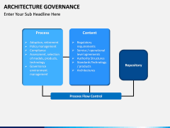 Architecture Governance PPT slide 11