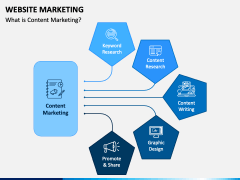 Website marketing PPT slide 5