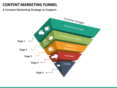 Content Marketing Funnel PPT Slide 14
