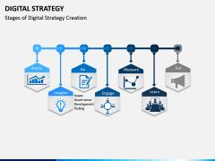 Digital Strategy PPT Slide 8