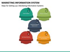Marketing Information System PPT Slide 25