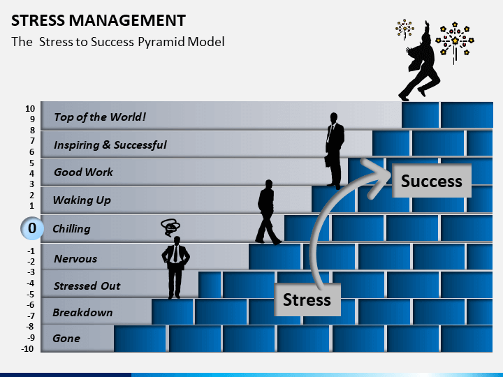 Stress Management Powerpoint Template
